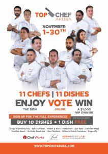 Top Chef Aruba 2021